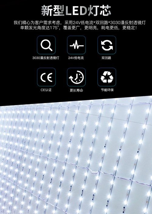 新型LED灯
